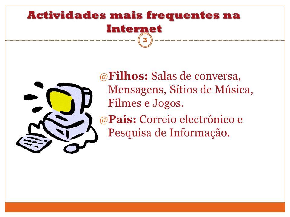 Actividades mais frequentes na Internet @ Filhos: Salas de conversa, Mensagens, Sítios de Música, Filmes e Jogos. @ Pais: Correio electrónico e Pesqui