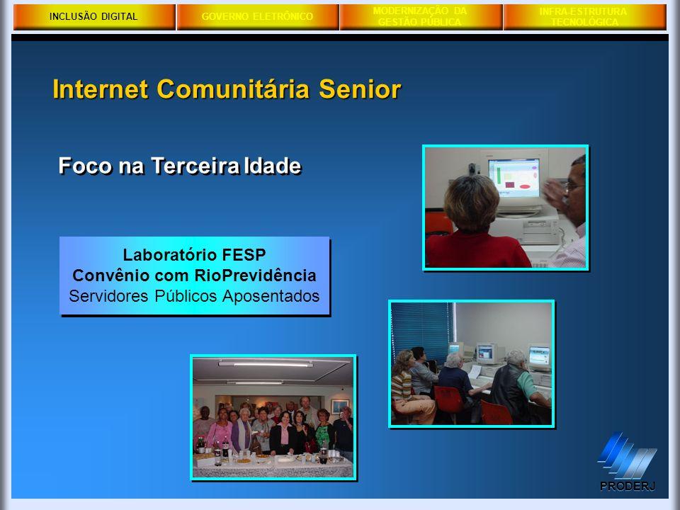 INCLUSÃO DIGITALGOVERNO ELETRÔNICO MODERNIZAÇÃO DA GESTÃO PÚBLICA PRODERJ INFRA-ESTRUTURA TECNOLÓGICA Foco na Terceira Idade Laboratório FESP Convênio