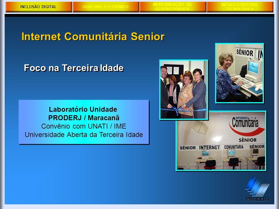 INCLUSÃO DIGITALGOVERNO ELETRÔNICO MODERNIZAÇÃO DA GESTÃO PÚBLICA PRODERJ INFRA-ESTRUTURA TECNOLÓGICA Laboratório Unidade PRODERJ / Maracanã Convênio