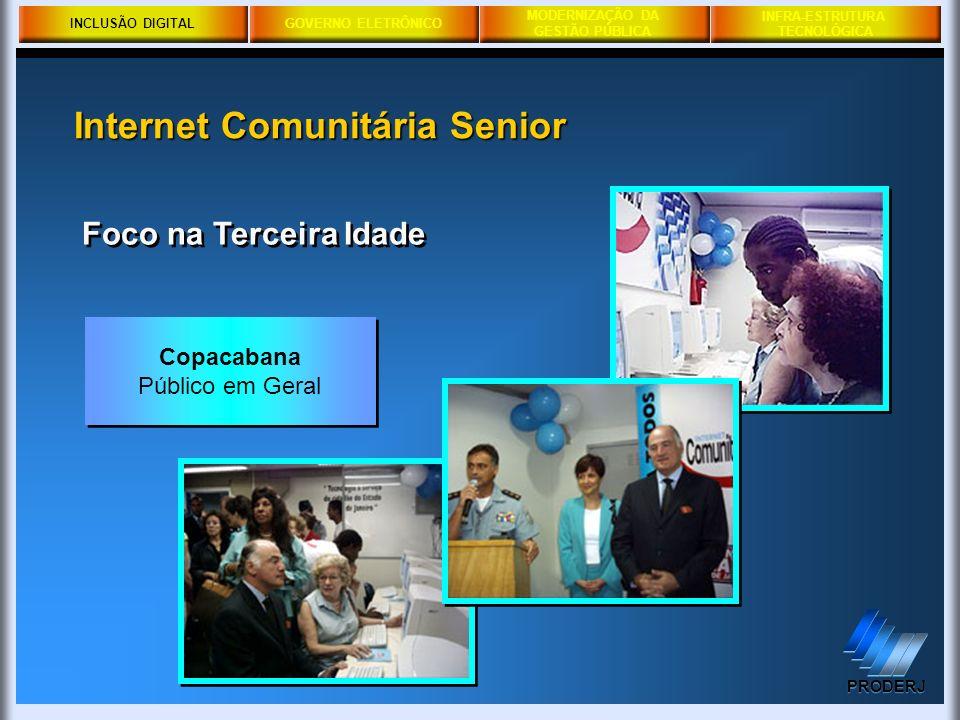 INCLUSÃO DIGITALGOVERNO ELETRÔNICO MODERNIZAÇÃO DA GESTÃO PÚBLICA PRODERJ INFRA-ESTRUTURA TECNOLÓGICA Copacabana Público em Geral Copacabana Público e