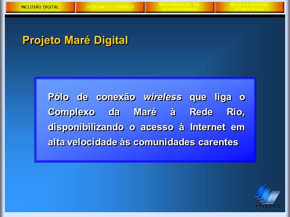 INCLUSÃO DIGITALGOVERNO ELETRÔNICO MODERNIZAÇÃO DA GESTÃO PÚBLICA PRODERJ INFRA-ESTRUTURA TECNOLÓGICA Projeto Maré Digital Pólo de conexão wireless qu
