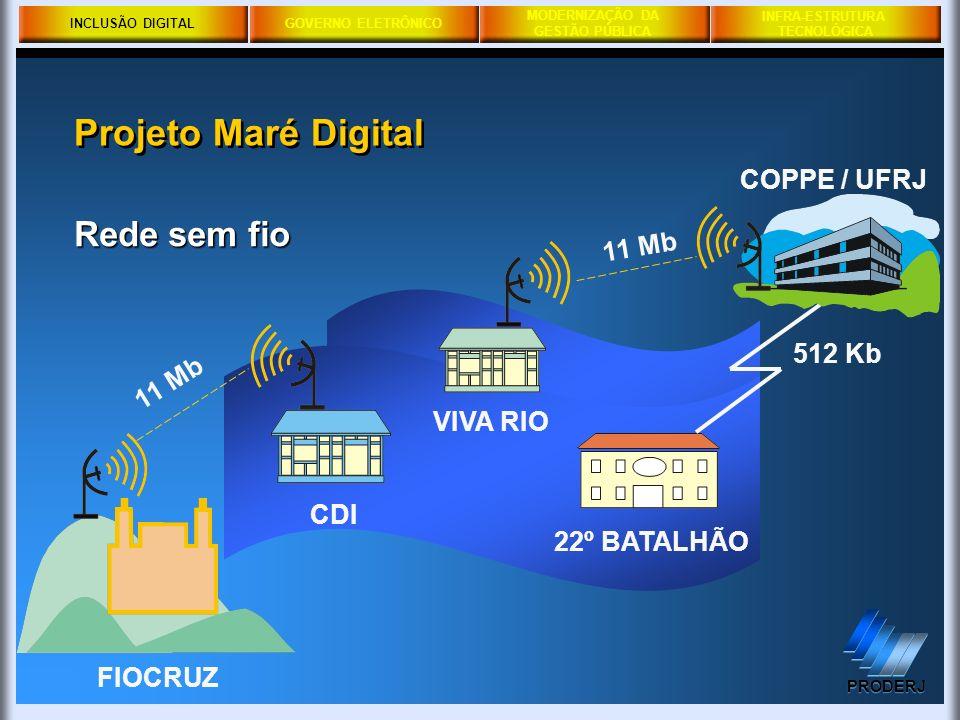 INCLUSÃO DIGITALGOVERNO ELETRÔNICO MODERNIZAÇÃO DA GESTÃO PÚBLICA PRODERJ INFRA-ESTRUTURA TECNOLÓGICA 512 Kb 11 Mb 22º BATALHÃO FIOCRUZ CDI VIVA RIO C