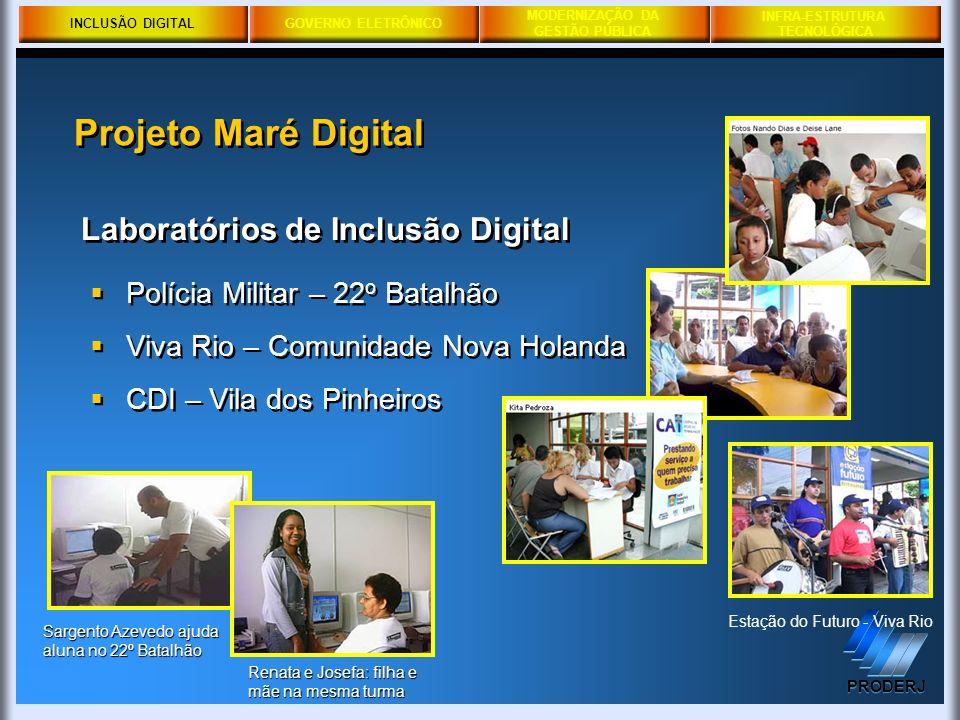 INCLUSÃO DIGITALGOVERNO ELETRÔNICO MODERNIZAÇÃO DA GESTÃO PÚBLICA PRODERJ INFRA-ESTRUTURA TECNOLÓGICA Laboratórios de Inclusão Digital Polícia Militar