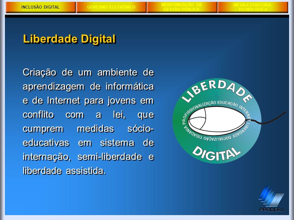 INCLUSÃO DIGITALGOVERNO ELETRÔNICO MODERNIZAÇÃO DA GESTÃO PÚBLICA PRODERJ INFRA-ESTRUTURA TECNOLÓGICA Liberdade Digital Criação de um ambiente de apre