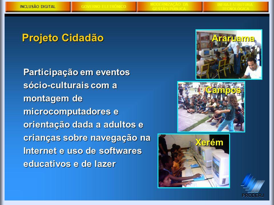 INCLUSÃO DIGITALGOVERNO ELETRÔNICO MODERNIZAÇÃO DA GESTÃO PÚBLICA PRODERJ INFRA-ESTRUTURA TECNOLÓGICA Projeto Cidadão Participação em eventos sócio-cu