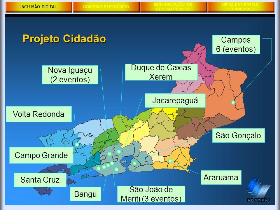 GOVERNO ELETRÔNICO MODERNIZAÇÃO DA GESTÃO PÚBLICA PRODERJ INFRA-ESTRUTURA TECNOLÓGICA Projeto Cidadão INCLUSÃO DIGITAL Campos 6 (eventos) São Gonçalo