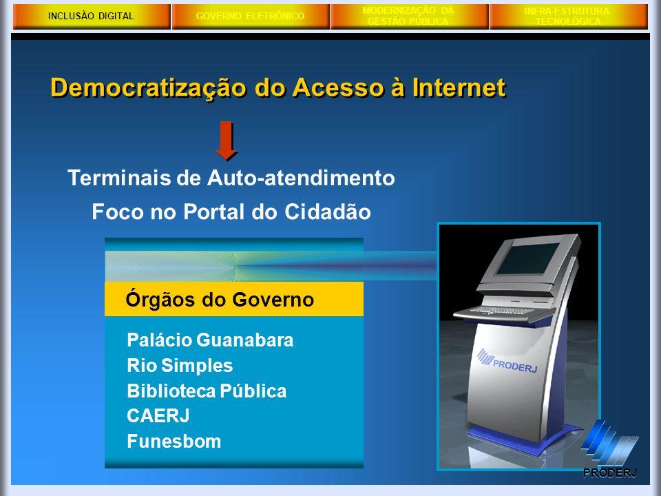 INCLUSÃO DIGITALGOVERNO ELETRÔNICO MODERNIZAÇÃO DA GESTÃO PÚBLICA PRODERJ INFRA-ESTRUTURA TECNOLÓGICA Terminais de Auto-atendimento Foco no Portal do