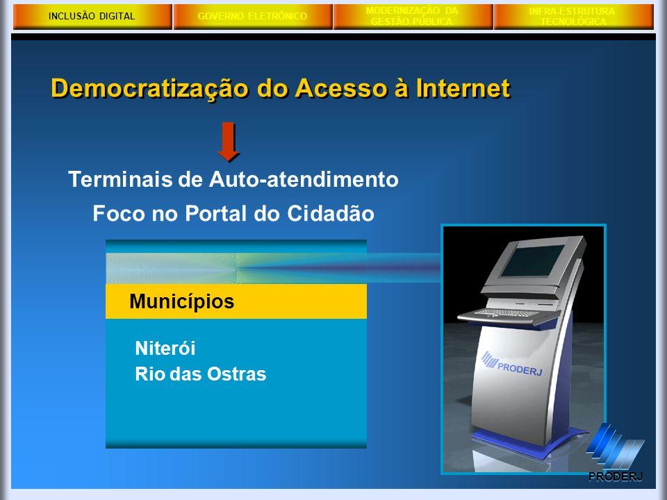 INCLUSÃO DIGITALGOVERNO ELETRÔNICO MODERNIZAÇÃO DA GESTÃO PÚBLICA PRODERJ INFRA-ESTRUTURA TECNOLÓGICA Niterói Rio das Ostras Municípios INCLUSÃO DIGIT