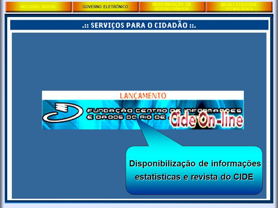 INCLUSÃO DIGITALGOVERNO ELETRÔNICO MODERNIZAÇÃO DA GESTÃO PÚBLICA PRODERJ INFRA-ESTRUTURA TECNOLÓGICA GOVERNO ELETRÔNICO Disponibilização de informaçõ