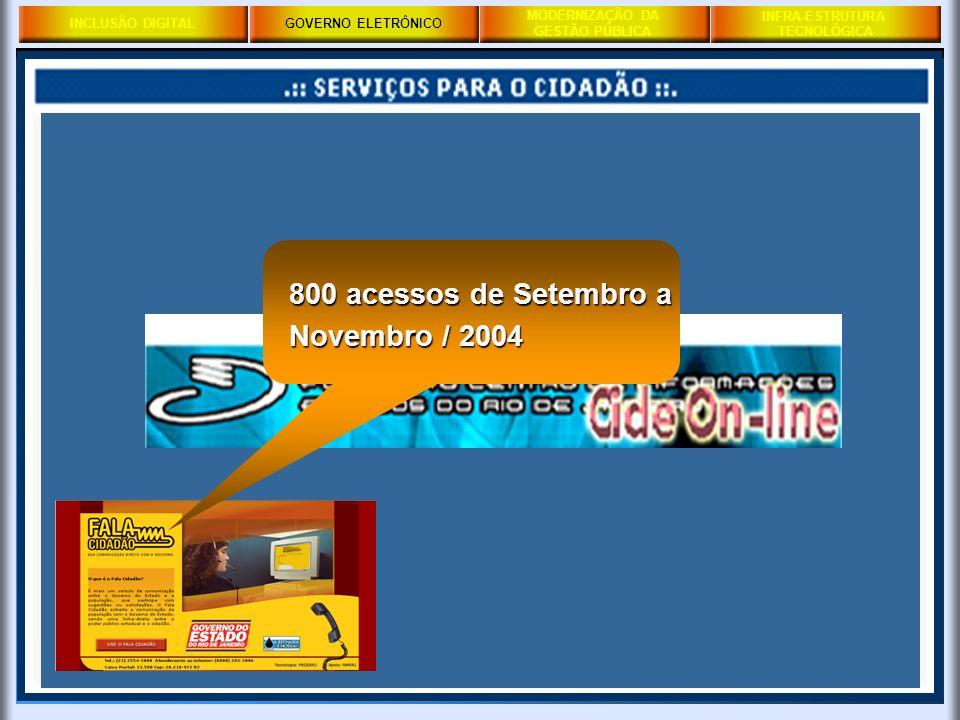 INCLUSÃO DIGITALGOVERNO ELETRÔNICO MODERNIZAÇÃO DA GESTÃO PÚBLICA PRODERJ INFRA-ESTRUTURA TECNOLÓGICA GOVERNO ELETRÔNICO 800 acessos de Setembro a Nov