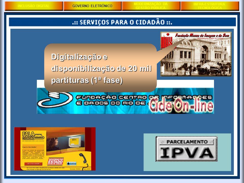 INCLUSÃO DIGITALGOVERNO ELETRÔNICO MODERNIZAÇÃO DA GESTÃO PÚBLICA PRODERJ INFRA-ESTRUTURA TECNOLÓGICA GOVERNO ELETRÔNICO Digitalização e disponibiliza