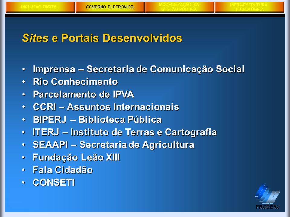 INCLUSÃO DIGITALGOVERNO ELETRÔNICO MODERNIZAÇÃO DA GESTÃO PÚBLICA PRODERJ INFRA-ESTRUTURA TECNOLÓGICA GOVERNO ELETRÔNICO Sites e Portais Desenvolvidos