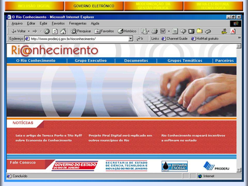 INCLUSÃO DIGITALGOVERNO ELETRÔNICO MODERNIZAÇÃO DA GESTÃO PÚBLICA PRODERJ INFRA-ESTRUTURA TECNOLÓGICA GOVERNO ELETRÔNICO