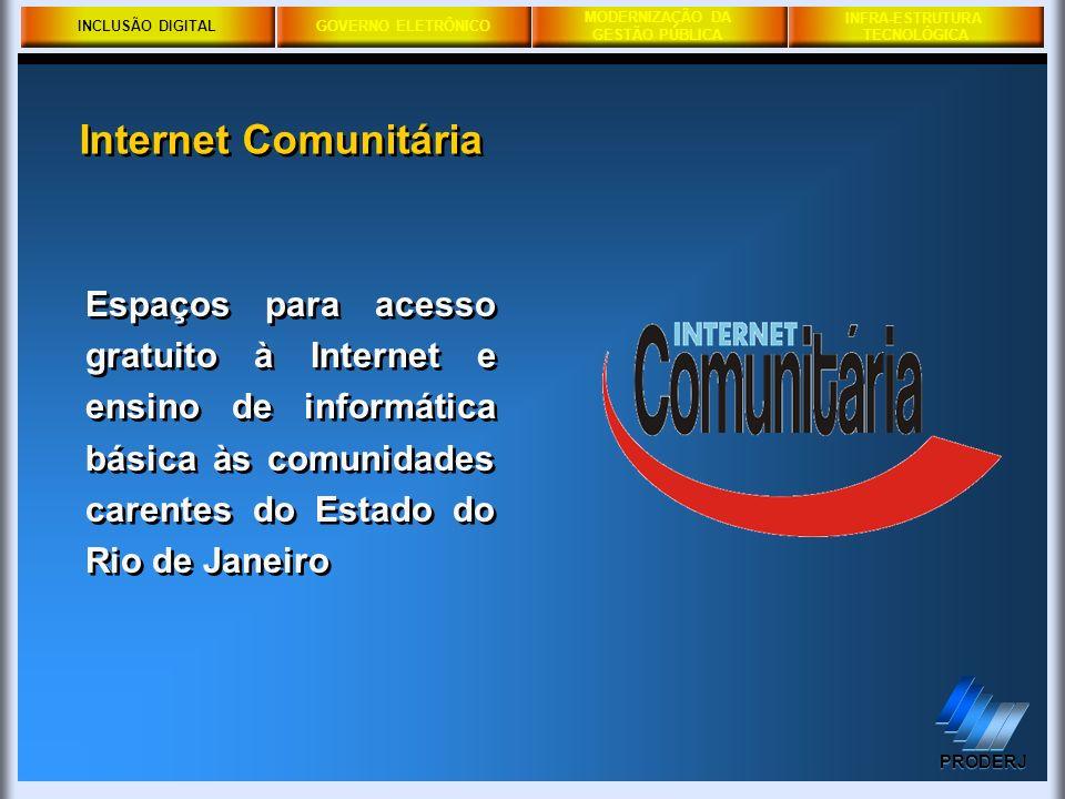 GOVERNO ELETRÔNICO MODERNIZAÇÃO DA GESTÃO PÚBLICA PRODERJ INFRA-ESTRUTURA TECNOLÓGICA Espaços para acesso gratuito à Internet e ensino de informática