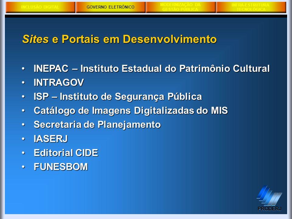 INCLUSÃO DIGITALGOVERNO ELETRÔNICO MODERNIZAÇÃO DA GESTÃO PÚBLICA PRODERJ INFRA-ESTRUTURA TECNOLÓGICA GOVERNO ELETRÔNICO Sites e Portais em Desenvolvi