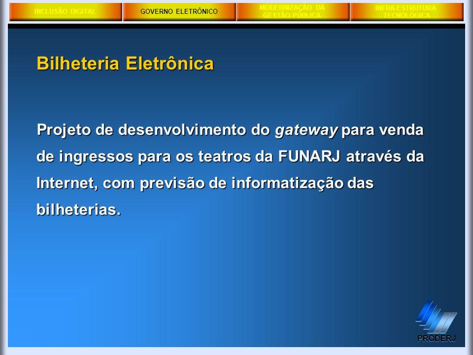 INCLUSÃO DIGITALGOVERNO ELETRÔNICO MODERNIZAÇÃO DA GESTÃO PÚBLICA PRODERJ INFRA-ESTRUTURA TECNOLÓGICA Bilheteria Eletrônica Projeto de desenvolvimento