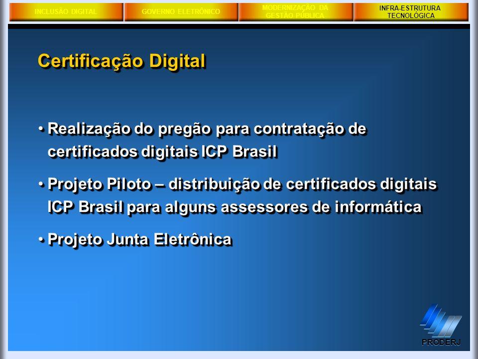 INCLUSÃO DIGITALGOVERNO ELETRÔNICO MODERNIZAÇÃO DA GESTÃO PÚBLICA PRODERJ INFRA-ESTRUTURA TECNOLÓGICA Certificação Digital Realização do pregão para c