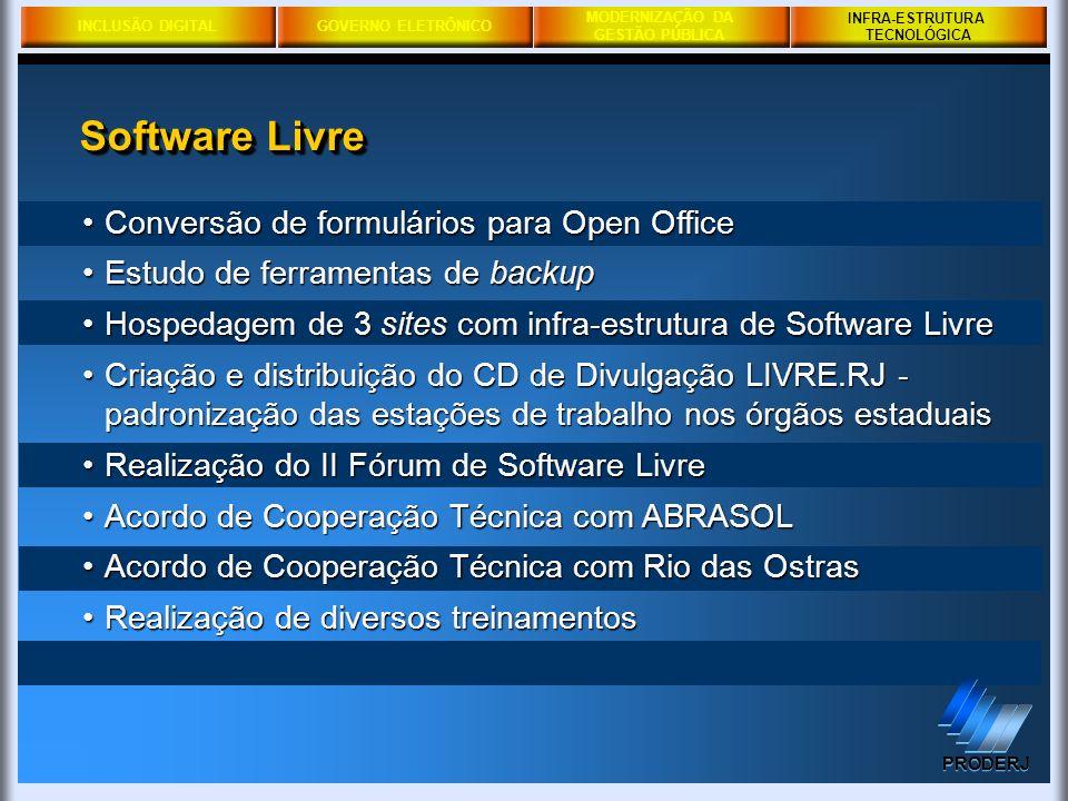 INCLUSÃO DIGITALGOVERNO ELETRÔNICO MODERNIZAÇÃO DA GESTÃO PÚBLICA PRODERJ INFRA-ESTRUTURA TECNOLÓGICA Software Livre Conversão de formulários para Ope