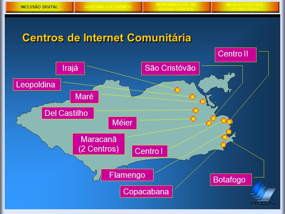 INCLUSÃO DIGITALGOVERNO ELETRÔNICO MODERNIZAÇÃO DA GESTÃO PÚBLICA PRODERJ INFRA-ESTRUTURA TECNOLÓGICA IrajáLeopoldinaDel Castilho Méier Maracanã (2 Ce