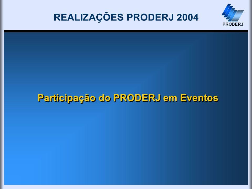 PRODERJ Participação do PRODERJ em Eventos REALIZAÇÕES PRODERJ 2004 PRODERJ