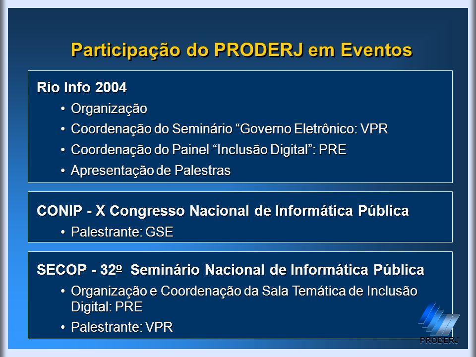 Participação do PRODERJ em Eventos Rio Info 2004 OrganizaçãoOrganização Coordenação do Seminário Governo Eletrônico: VPRCoordenação do Seminário Gover