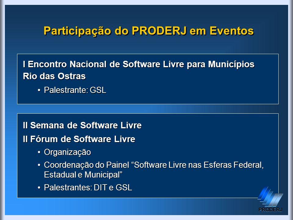 Participação do PRODERJ em Eventos II Semana de Software Livre II Fórum de Software Livre OrganizaçãoOrganização Coordenação do Painel Software Livre
