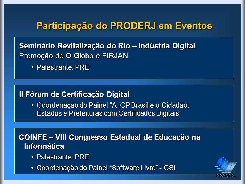 Participação do PRODERJ em Eventos COINFE – VIII Congresso Estadual de Educação na Informática Palestrante: PREPalestrante: PRE Coordenação do Painel