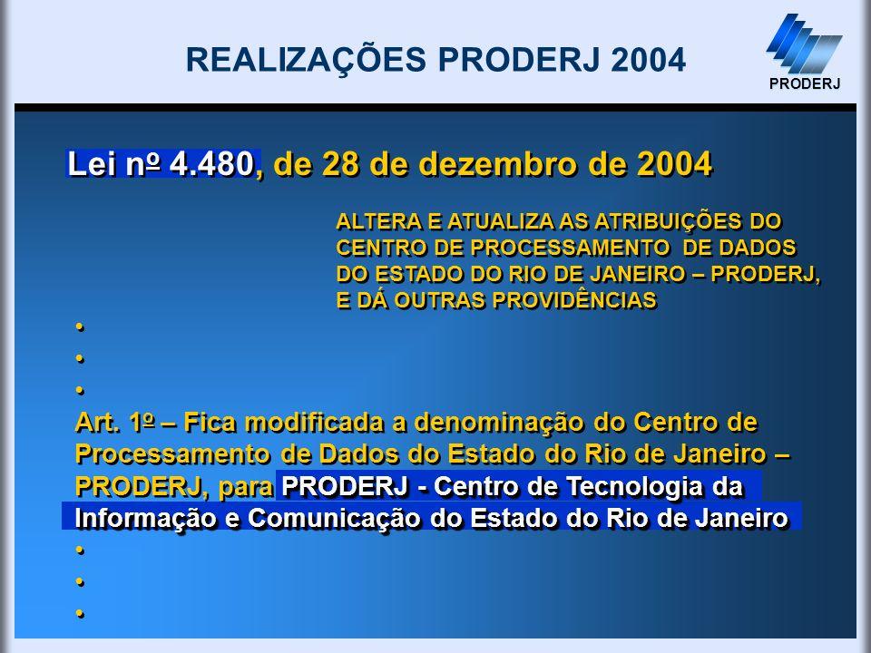 PRODERJ Lei n o 4.480, de 28 de dezembro de 2004 REALIZAÇÕES PRODERJ 2004 PRODERJ ALTERA E ATUALIZA AS ATRIBUIÇÕES DO CENTRO DE PROCESSAMENTO DE DADOS