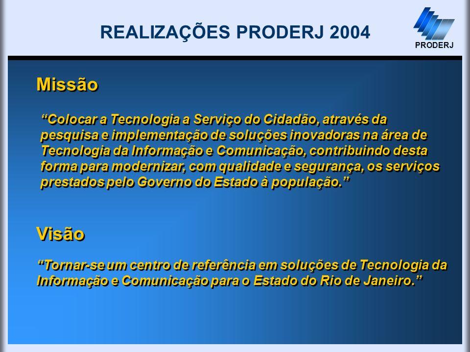 PRODERJ Missão REALIZAÇÕES PRODERJ 2004 PRODERJ Colocar a Tecnologia a Serviço do Cidadão, através da pesquisa e implementação de soluções inovadoras