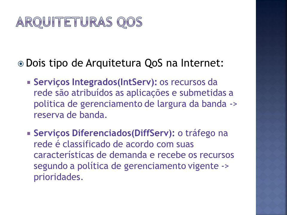 Dois tipo de Arquitetura QoS na Internet: Serviços Integrados(IntServ): os recursos da rede são atribuídos as aplicações e submetidas a politica de ge