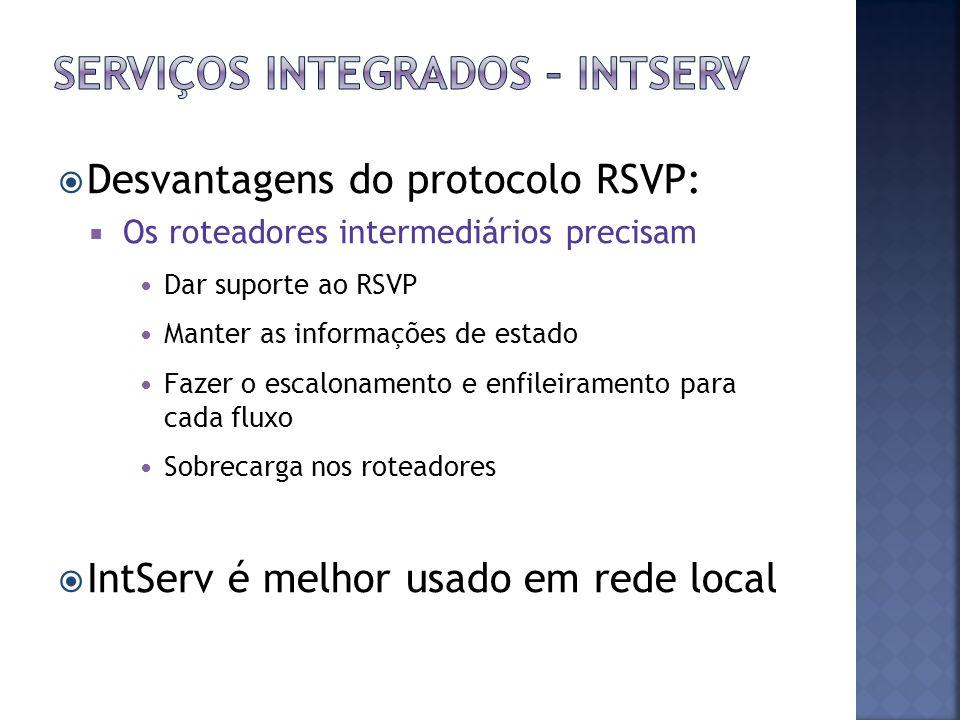 Desvantagens do protocolo RSVP: Os roteadores intermediários precisam Dar suporte ao RSVP Manter as informações de estado Fazer o escalonamento e enfi