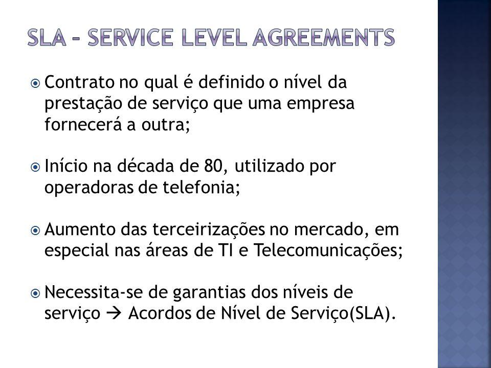 Contrato no qual é definido o nível da prestação de serviço que uma empresa fornecerá a outra; Início na década de 80, utilizado por operadoras de tel