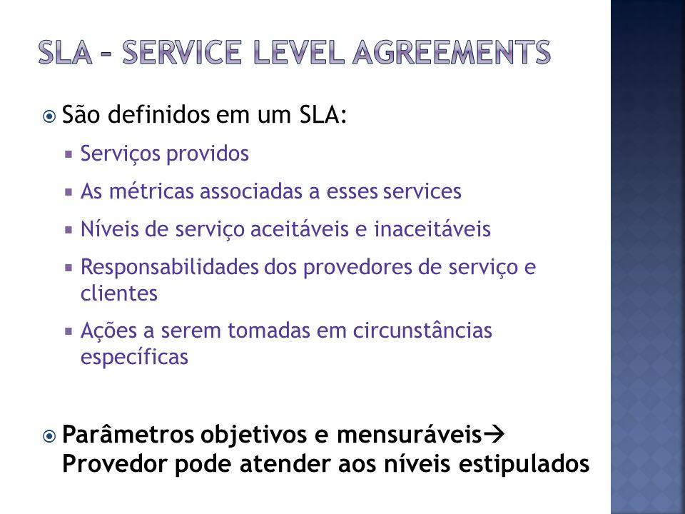 São definidos em um SLA: Serviços providos As métricas associadas a esses services Níveis de serviço aceitáveis e inaceitáveis Responsabilidades dos p