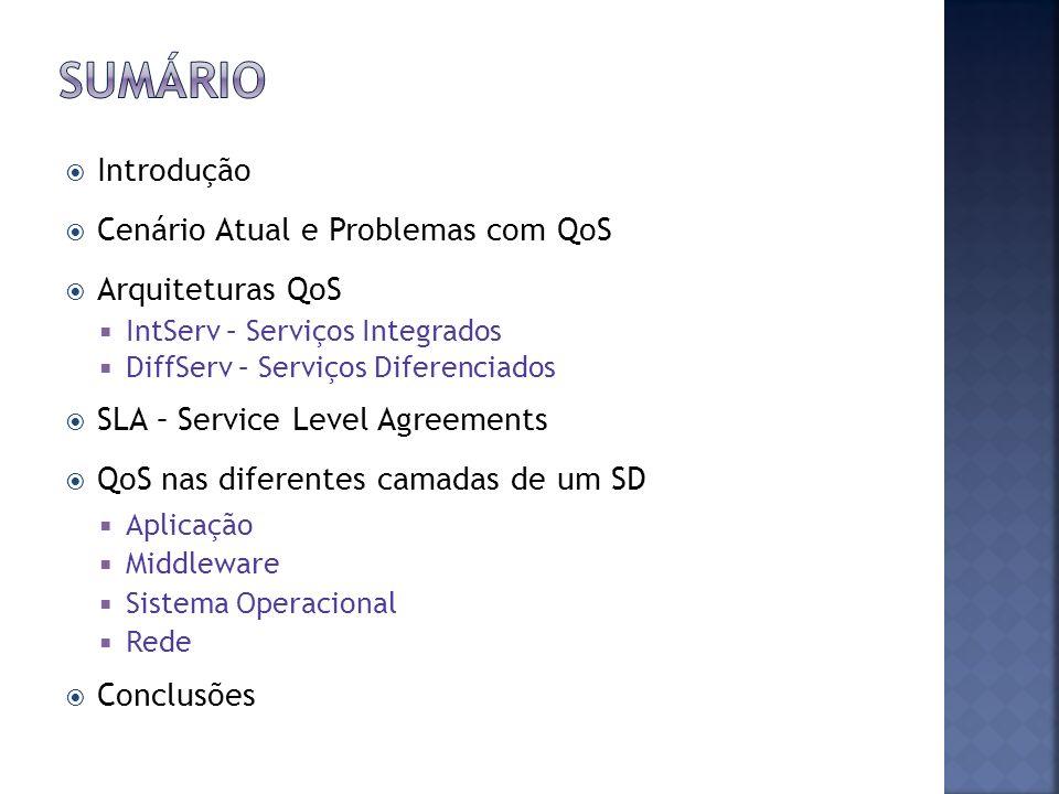 Introdução Cenário Atual e Problemas com QoS Arquiteturas QoS IntServ – Serviços Integrados DiffServ – Serviços Diferenciados SLA – Service Level Agre