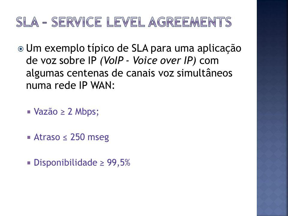 Um exemplo típico de SLA para uma aplicação de voz sobre IP (VoIP - Voice over IP) com algumas centenas de canais voz simultâneos numa rede IP WAN: Va