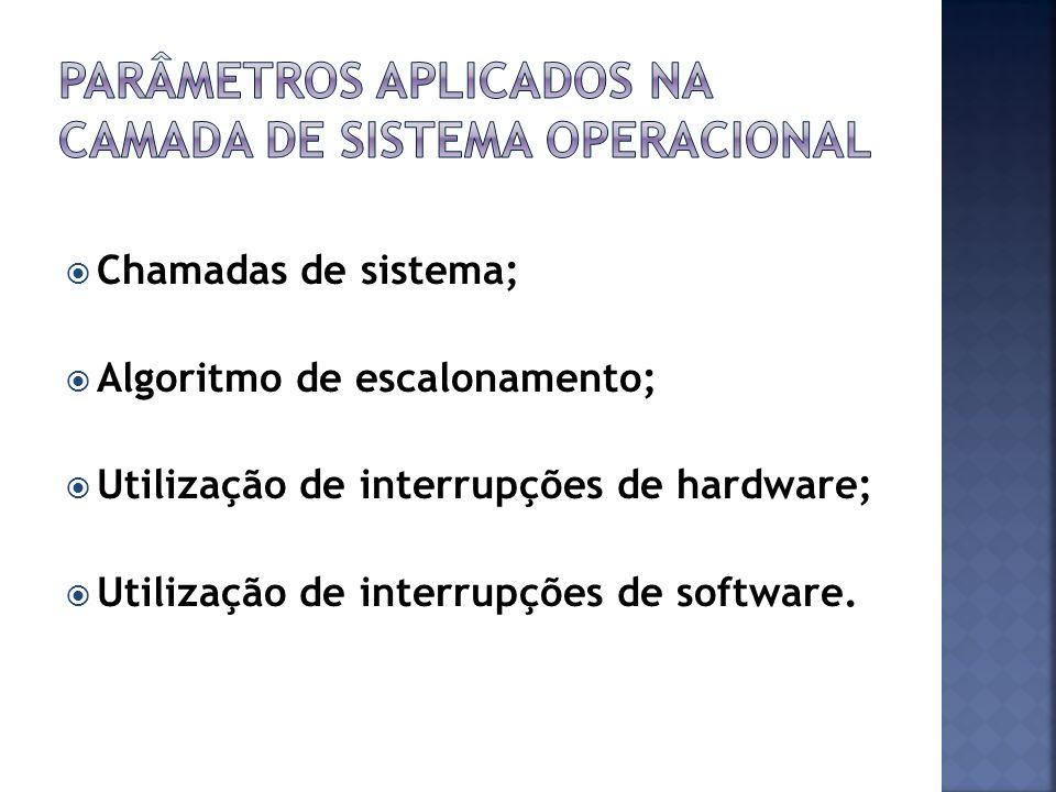 Chamadas de sistema; Algoritmo de escalonamento; Utilização de interrupções de hardware; Utilização de interrupções de software.