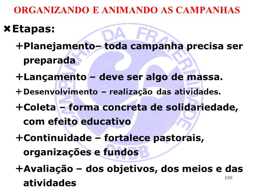 ORGANIZANDO E ANIMANDO AS CAMPANHAS Etapas: Planejamento– toda campanha precisa ser preparada Lançamento – deve ser algo de massa. Desenvolvimento – r