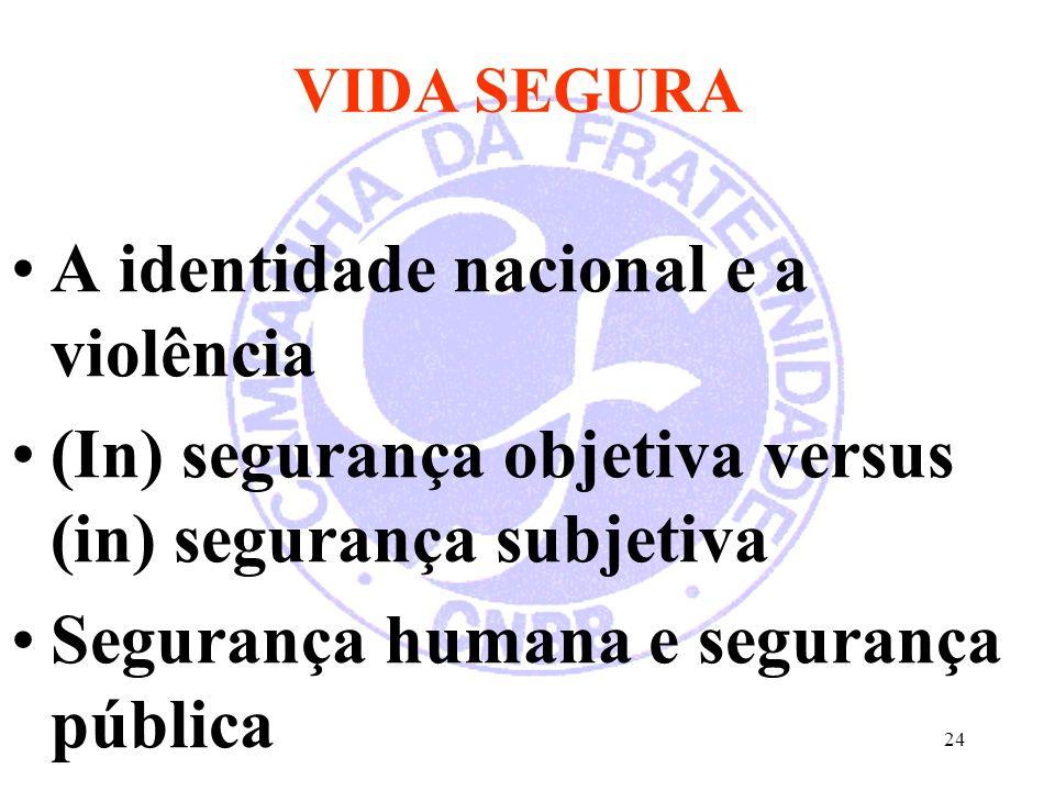 24 VIDA SEGURA A identidade nacional e a violência (In) segurança objetiva versus (in) segurança subjetiva Segurança humana e segurança pública
