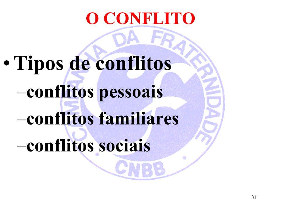 O CONFLITO Tipos de conflitos –conflitos pessoais –conflitos familiares –conflitos sociais 31