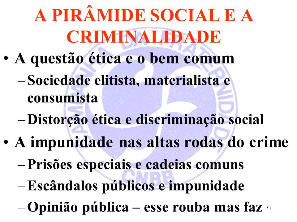 37 A PIRÂMIDE SOCIAL E A CRIMINALIDADE A questão ética e o bem comum –Sociedade elitista, materialista e consumista –Distorção ética e discriminação s