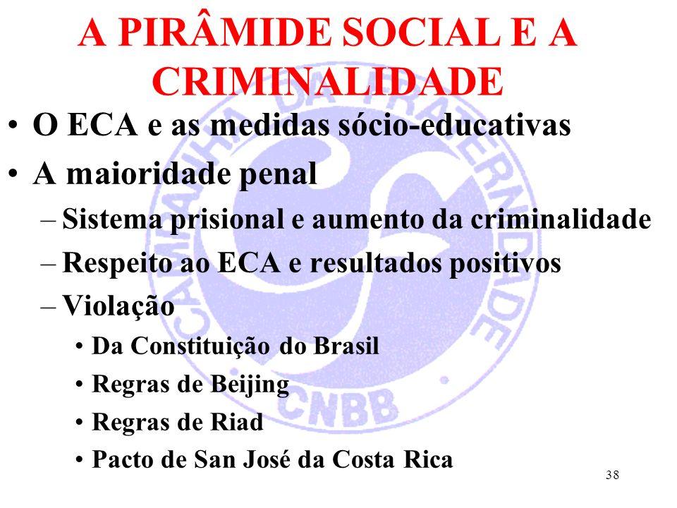 A PIRÂMIDE SOCIAL E A CRIMINALIDADE O ECA e as medidas sócio-educativas A maioridade penal –Sistema prisional e aumento da criminalidade –Respeito ao ECA e resultados positivos –Violação Da Constituição do Brasil Regras de Beijing Regras de Riad Pacto de San José da Costa Rica 38