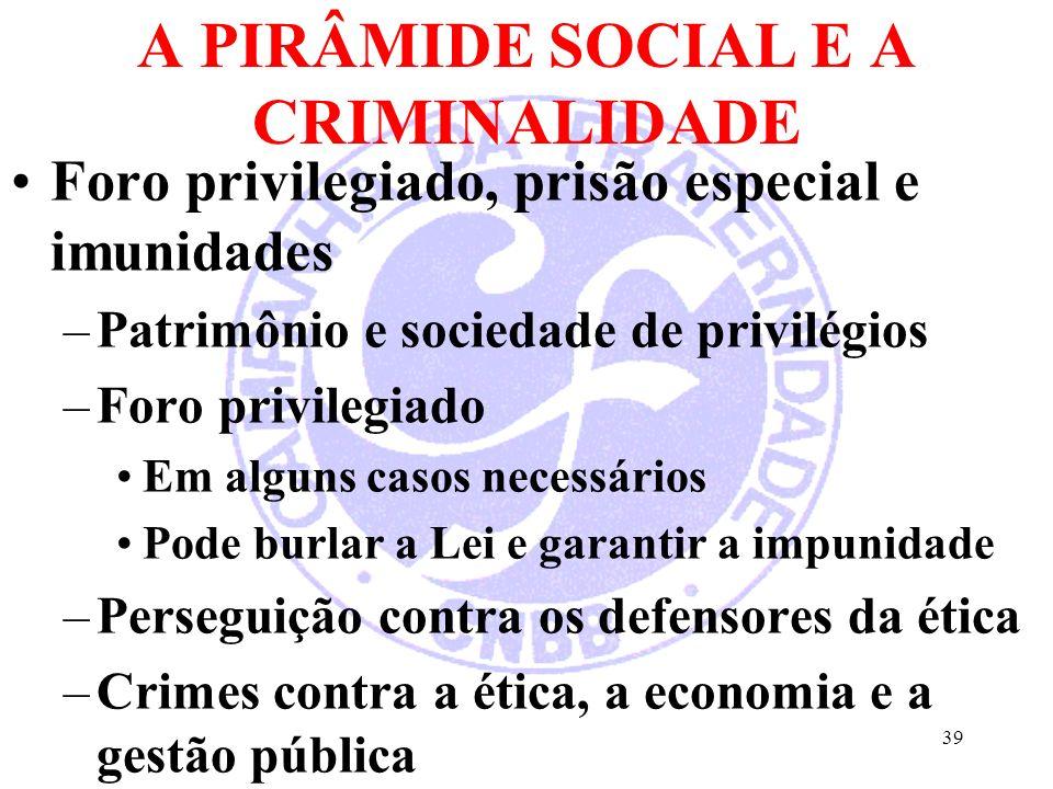 A PIRÂMIDE SOCIAL E A CRIMINALIDADE Foro privilegiado, prisão especial e imunidades –Patrimônio e sociedade de privilégios –Foro privilegiado Em algun