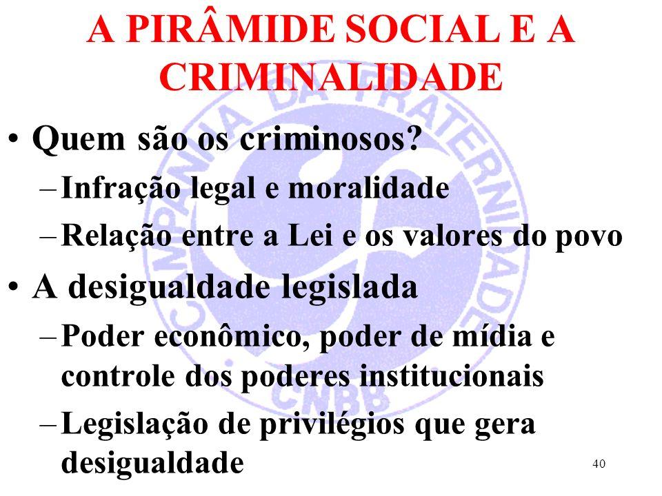 A PIRÂMIDE SOCIAL E A CRIMINALIDADE Quem são os criminosos.