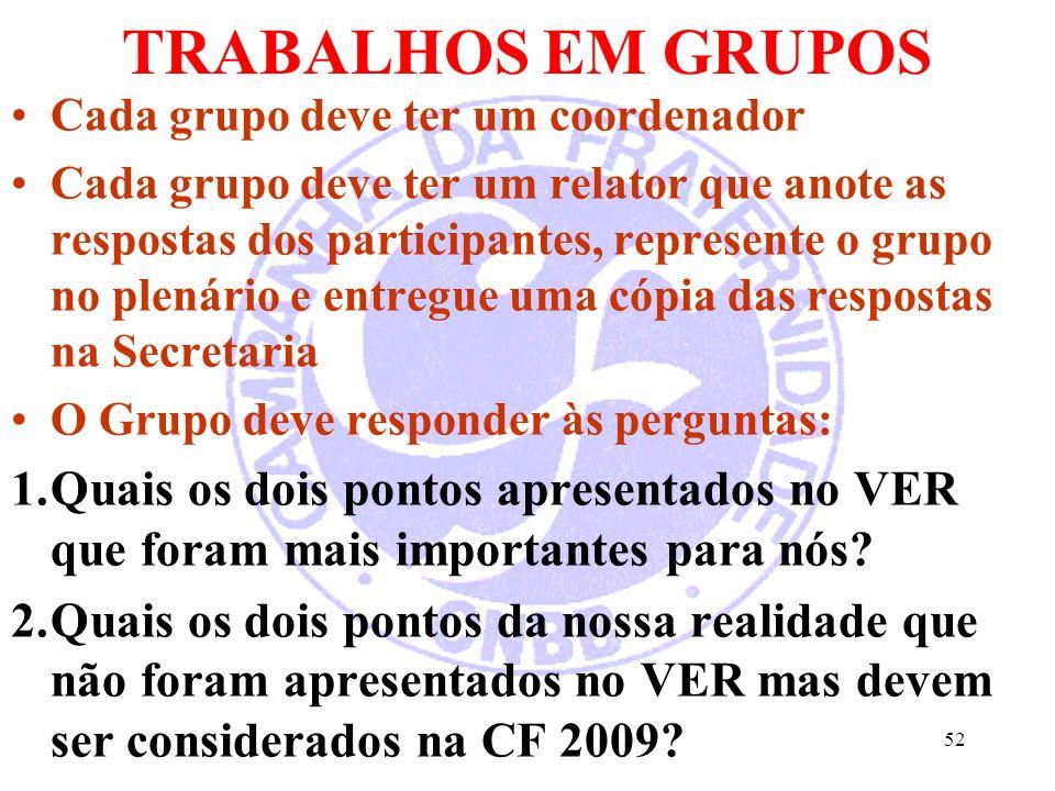 TRABALHOS EM GRUPOS Cada grupo deve ter um coordenador Cada grupo deve ter um relator que anote as respostas dos participantes, represente o grupo no