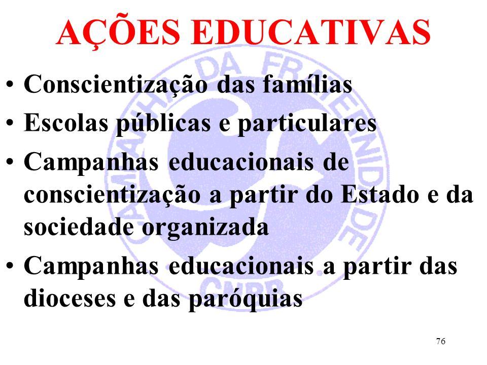 AÇÕES EDUCATIVAS Conscientização das famílias Escolas públicas e particulares Campanhas educacionais de conscientização a partir do Estado e da sociedade organizada Campanhas educacionais a partir das dioceses e das paróquias 76