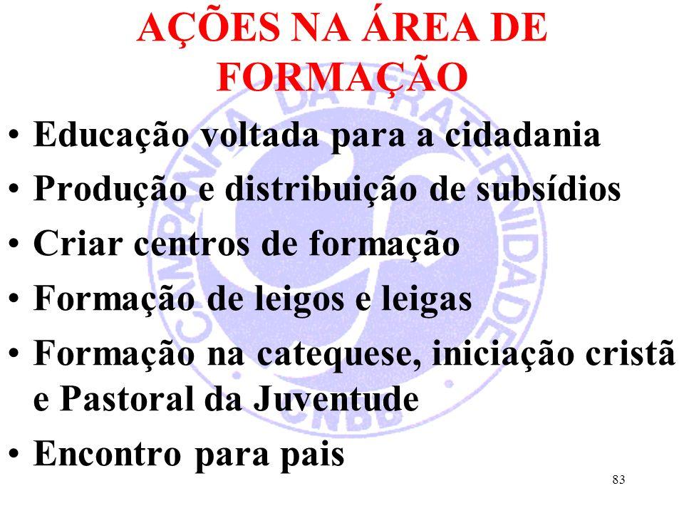AÇÕES NA ÁREA DE FORMAÇÃO Educação voltada para a cidadania Produção e distribuição de subsídios Criar centros de formação Formação de leigos e leigas