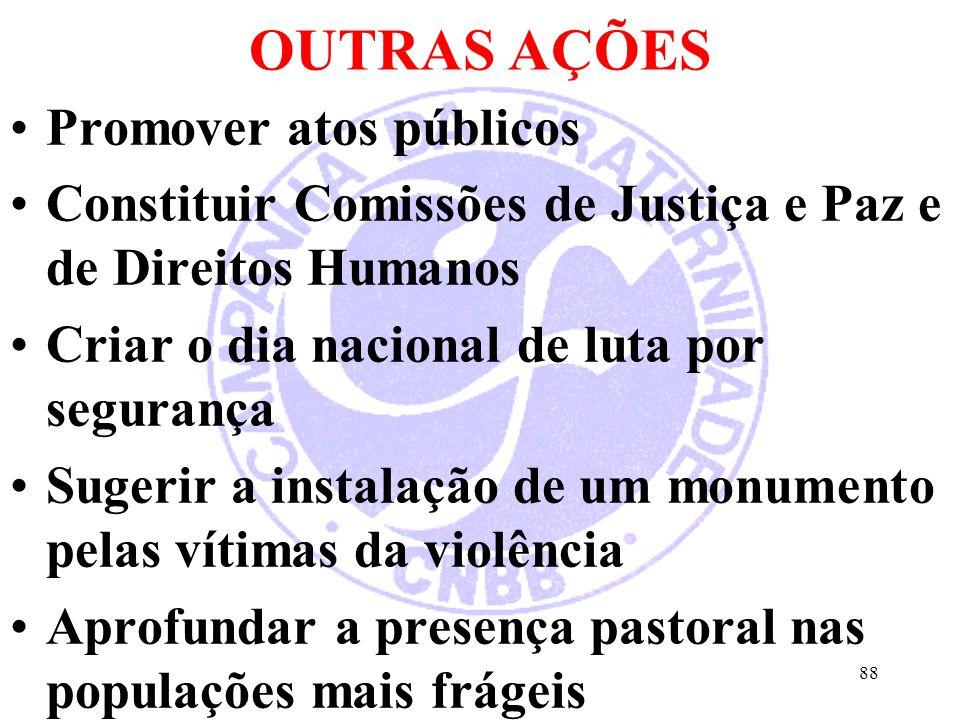 OUTRAS AÇÕES Promover atos públicos Constituir Comissões de Justiça e Paz e de Direitos Humanos Criar o dia nacional de luta por segurança Sugerir a i