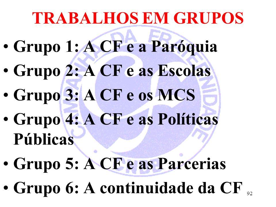 TRABALHOS EM GRUPOS Grupo 1: A CF e a Paróquia Grupo 2: A CF e as Escolas Grupo 3: A CF e os MCS Grupo 4: A CF e as Políticas Públicas Grupo 5: A CF e as Parcerias Grupo 6: A continuidade da CF 92