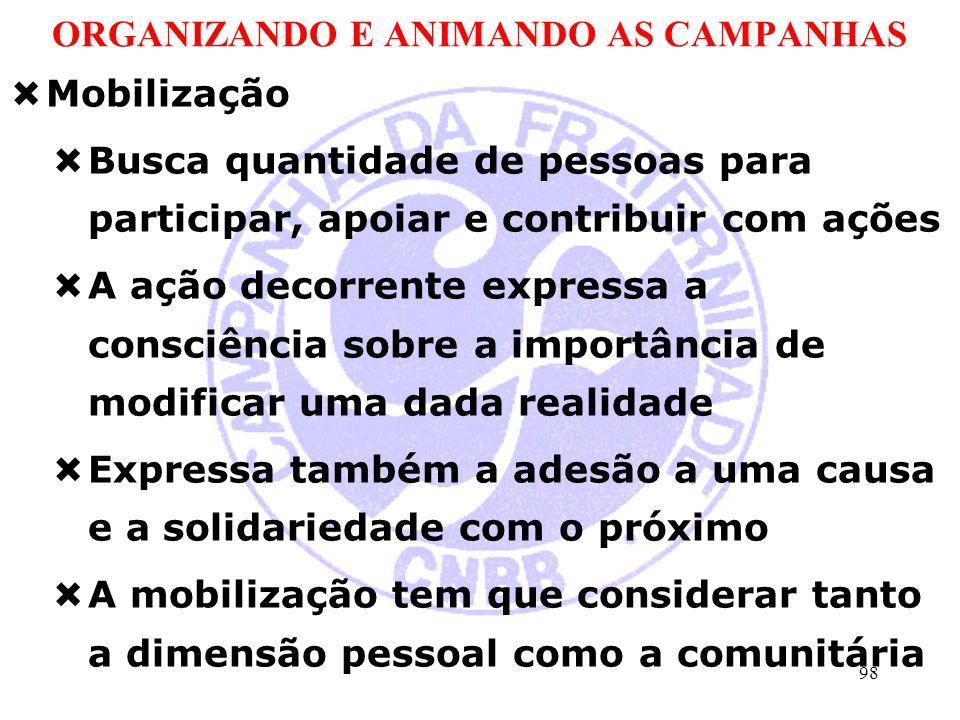ORGANIZANDO E ANIMANDO AS CAMPANHAS Mobilização Busca quantidade de pessoas para participar, apoiar e contribuir com ações A ação decorrente expressa