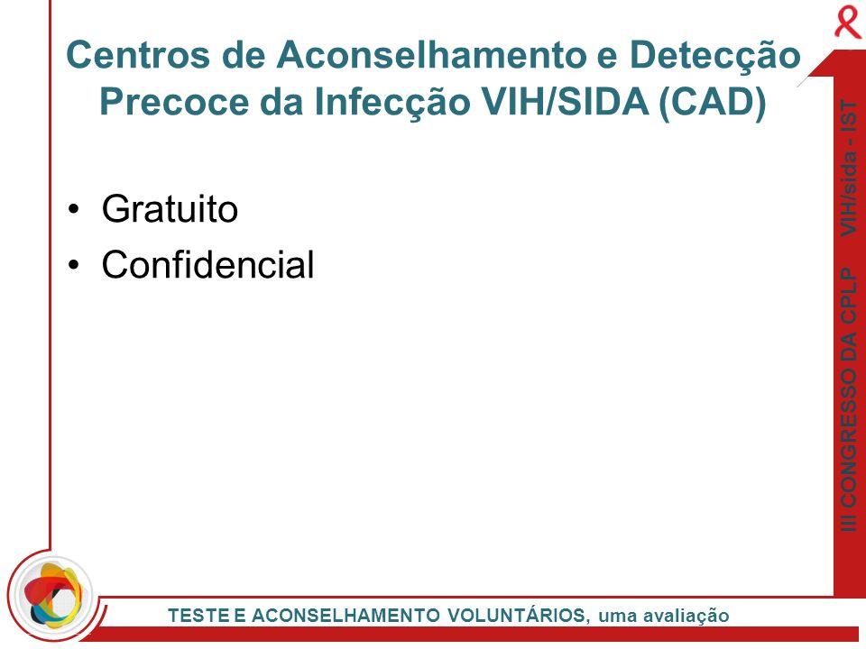 III CONGRESSO DA CPLP VIH/sida - IST TESTE E ACONSELHAMENTO VOLUNTÁRIOS, uma avaliação Gratuito Confidencial Centros de Aconselhamento e Detecção Prec